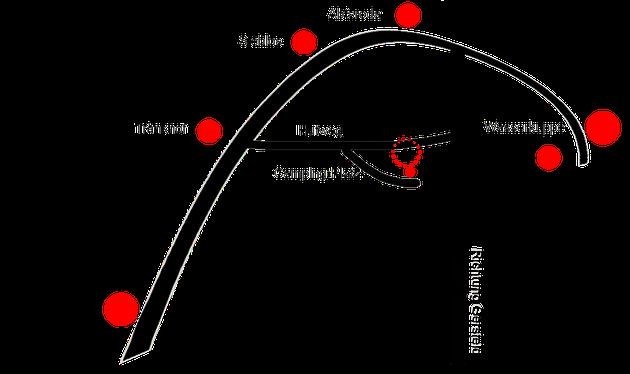 Karte zur Absturzstelle Groenhoffs